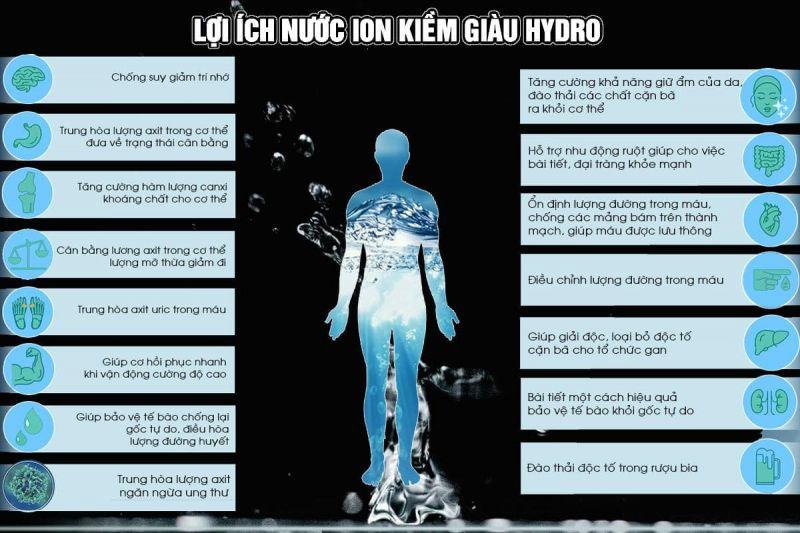 Nước ion kiềm là gì? Nó có tác dụng gì với sức khỏe con người?